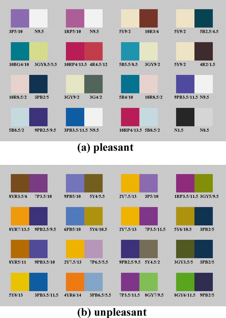 Pleasant And Unpleasant Color Pairs