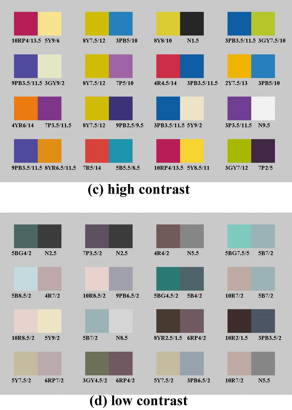 Color Contrast 28 Images Color The Contrast Capture Design In Colours Colorful Ideas For